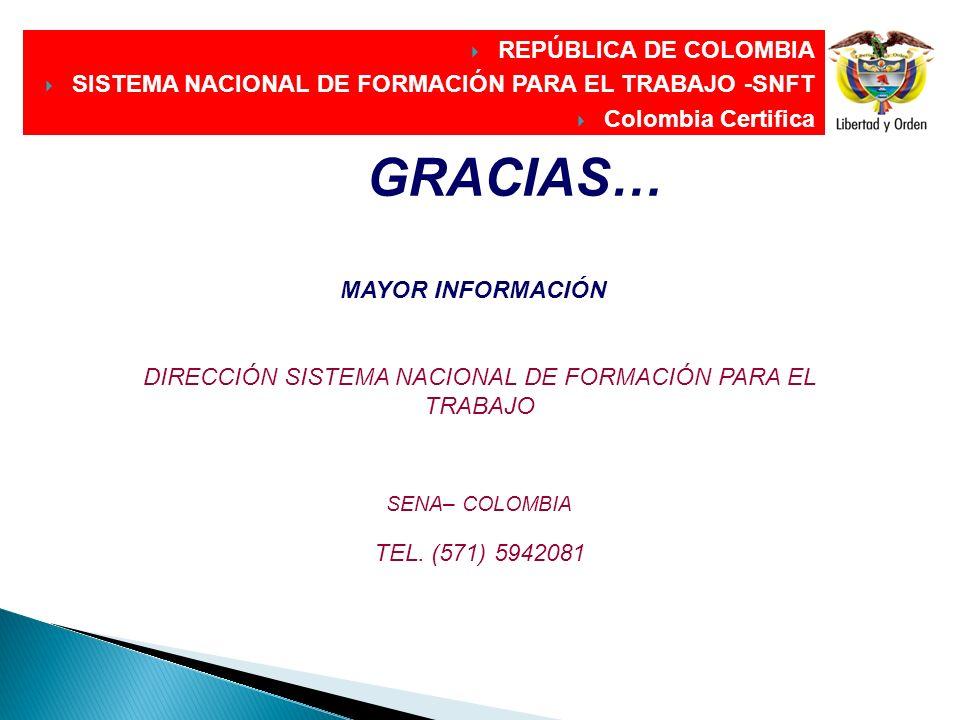 DIRECCIÓN SISTEMA NACIONAL DE FORMACIÓN PARA EL TRABAJO