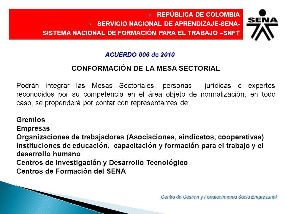 CONFORMACIÓN DE LA MESA SECTORIAL