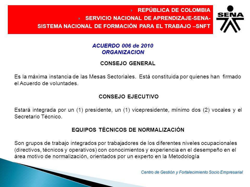 EQUIPOS TÉCNICOS DE NORMALIZACIÓN