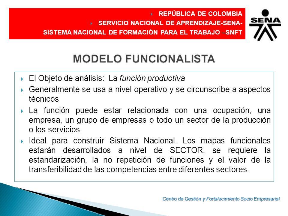 MODELO FUNCIONALISTA El Objeto de análisis: La función productiva