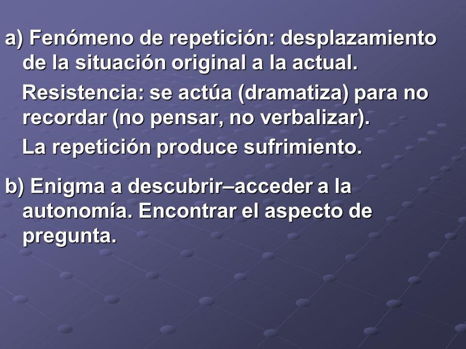 a) Fenómeno de repetición: desplazamiento de la situación original a la actual.