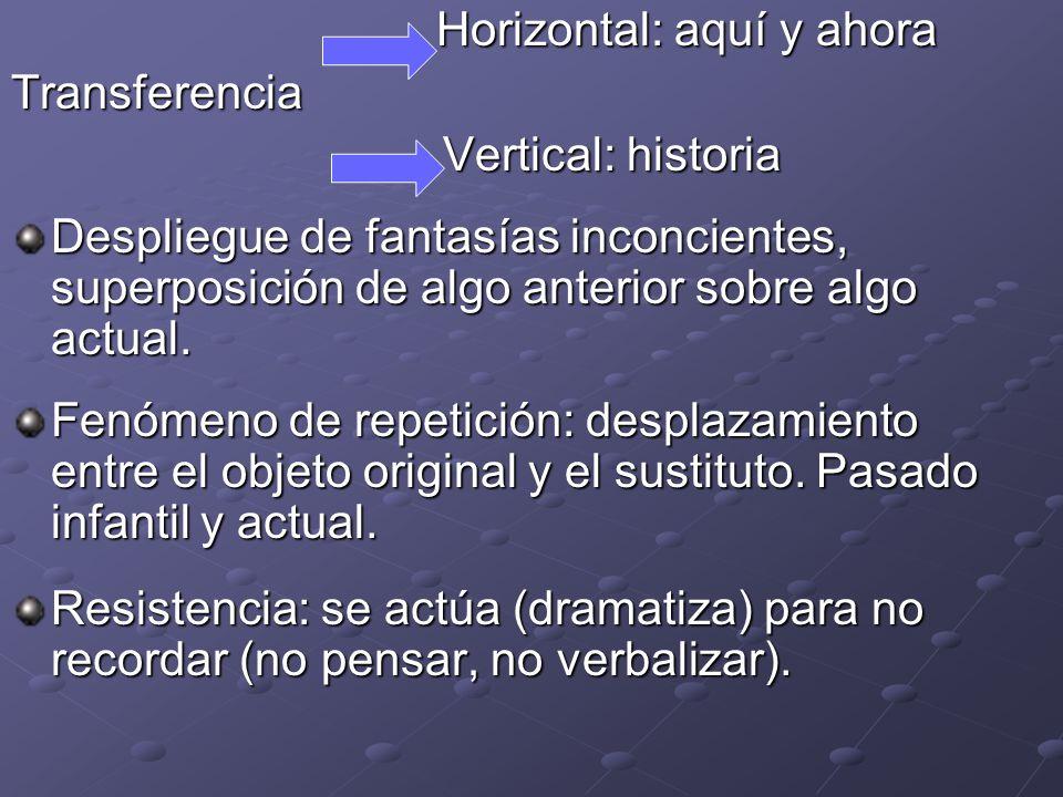 Horizontal: aquí y ahora