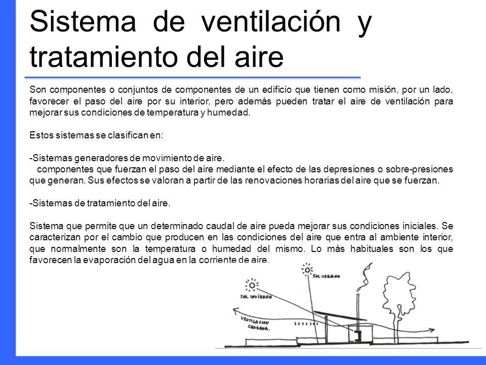 Sistema de ventilación y tratamiento del aire