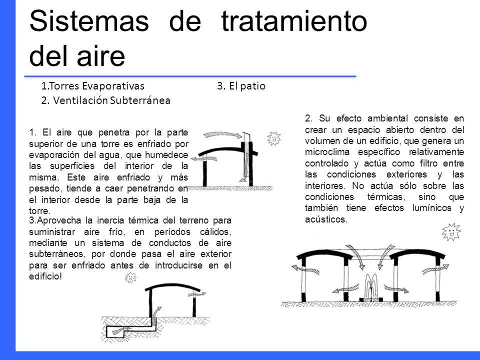 Sistemas de tratamiento del aire