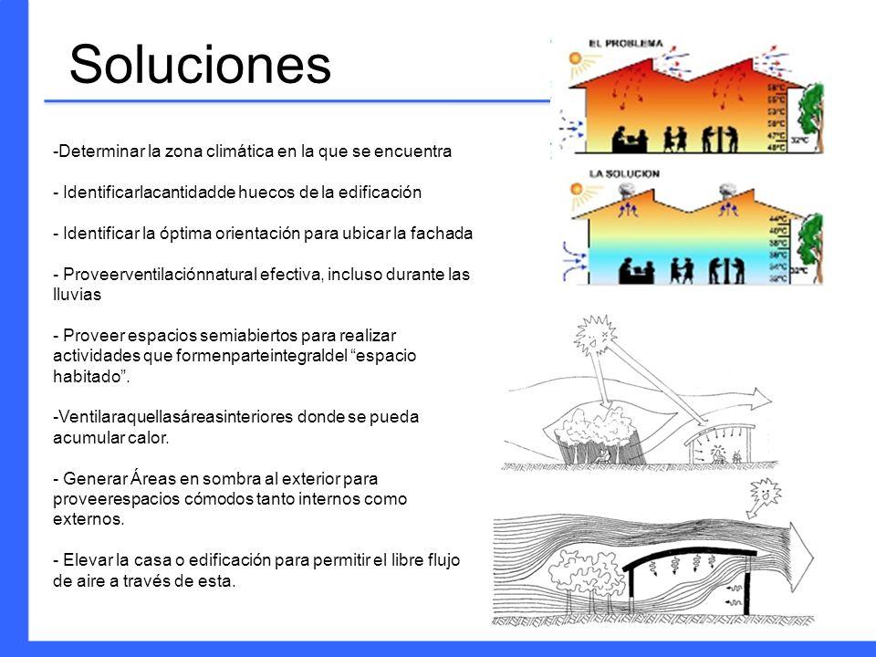 Soluciones Determinar la zona climática en la que se encuentra