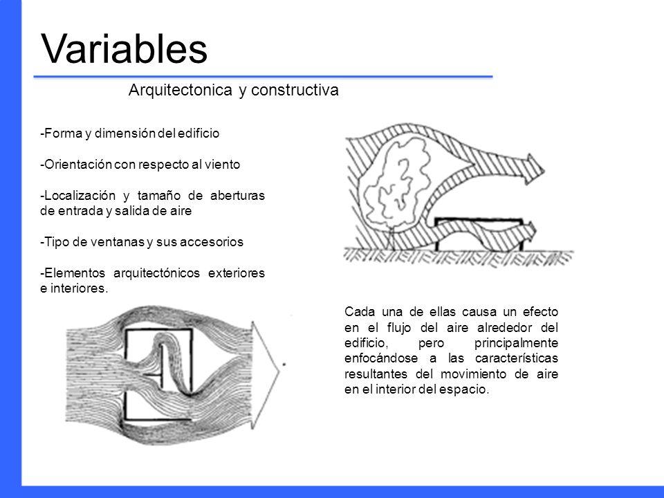 Variables Arquitectonica y constructiva