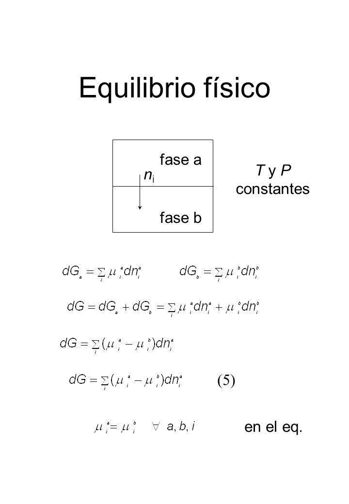 Equilibrio físico fase a T y P ni constantes fase b (5) en el eq.