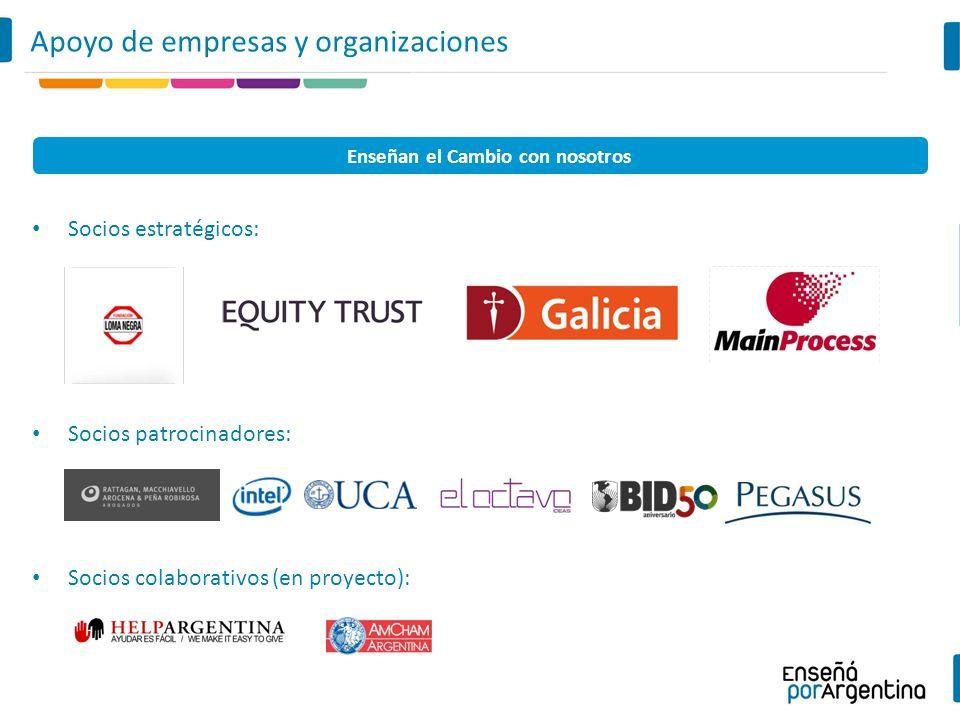 Apoyo de empresas y organizaciones