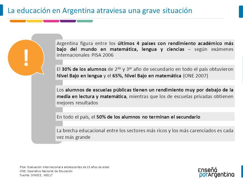La educación en Argentina atraviesa una grave situación