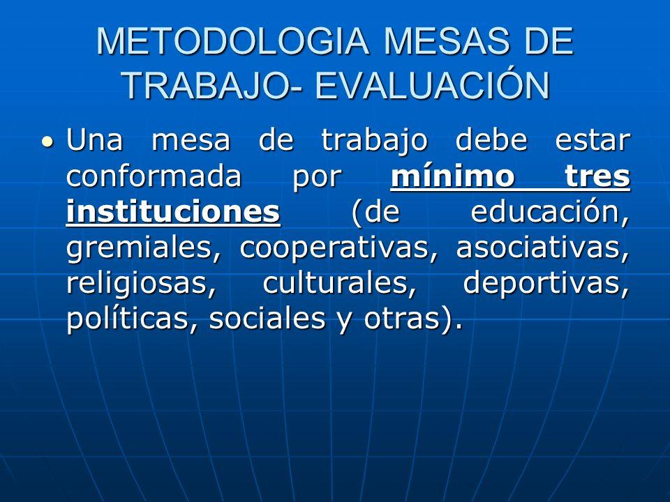 METODOLOGIA MESAS DE TRABAJO- EVALUACIÓN