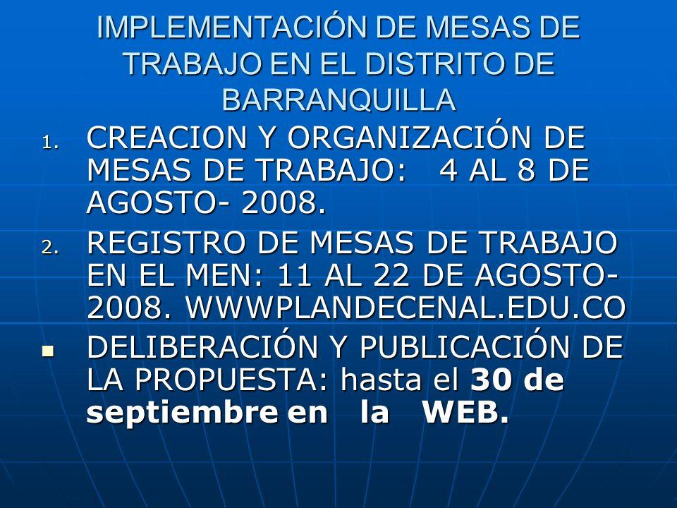 IMPLEMENTACIÓN DE MESAS DE TRABAJO EN EL DISTRITO DE BARRANQUILLA