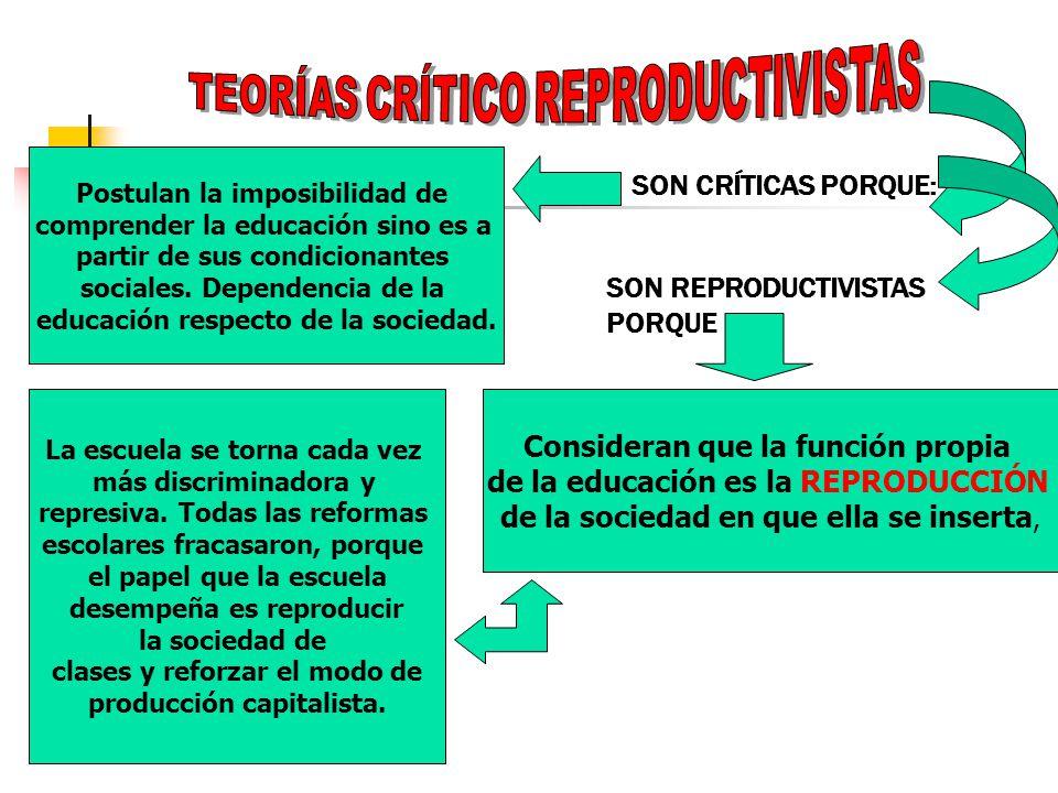 TEORÍAS CRÍTICO REPRODUCTIVISTAS