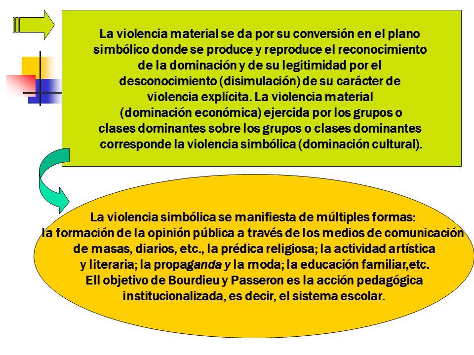 La violencia material se da por su conversión en el plano
