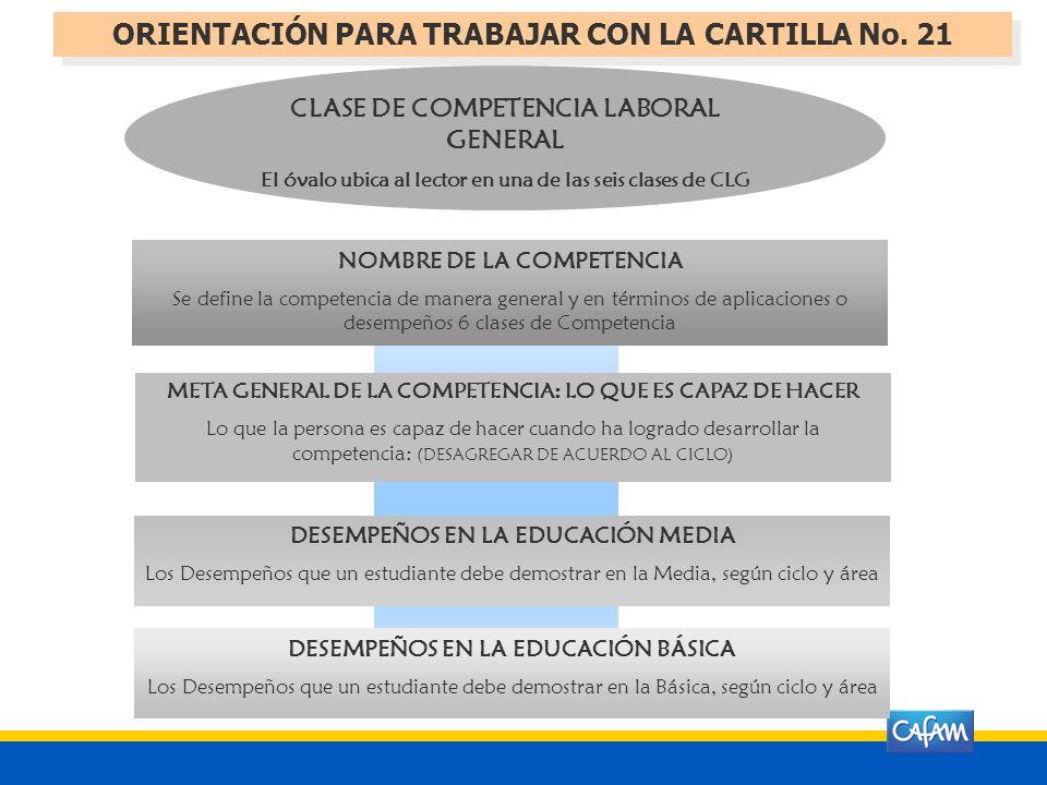 ORIENTACIÓN PARA TRABAJAR CON LA CARTILLA No. 21