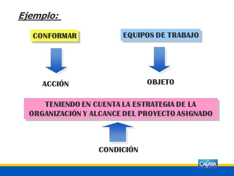 Ejemplo: CONFORMAR EQUIPOS DE TRABAJO OBJETO ACCIÓN