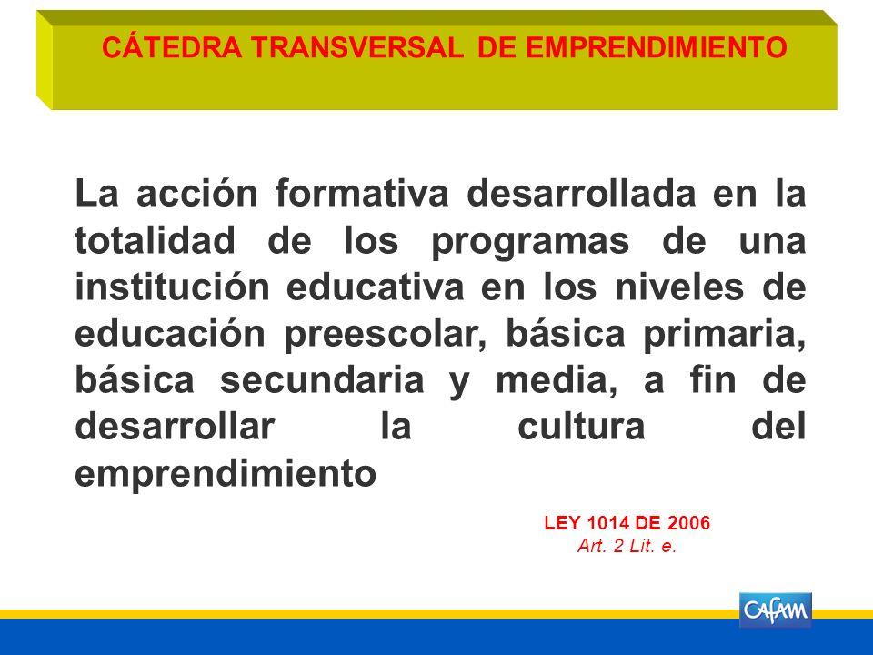 CÁTEDRA TRANSVERSAL DE EMPRENDIMIENTO
