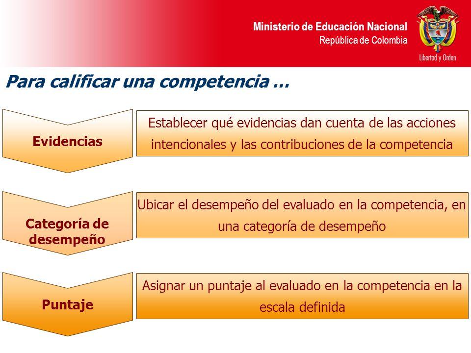Asignar un puntaje al evaluado en la competencia en la escala definida