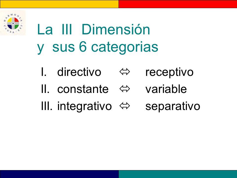 La III Dimensión y sus 6 categorias