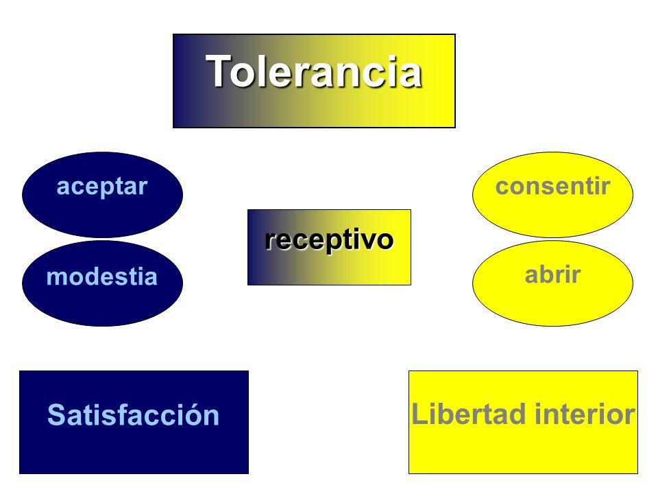 1 4 Tolerancia receptivo Satisfacción Libertad interior aceptar