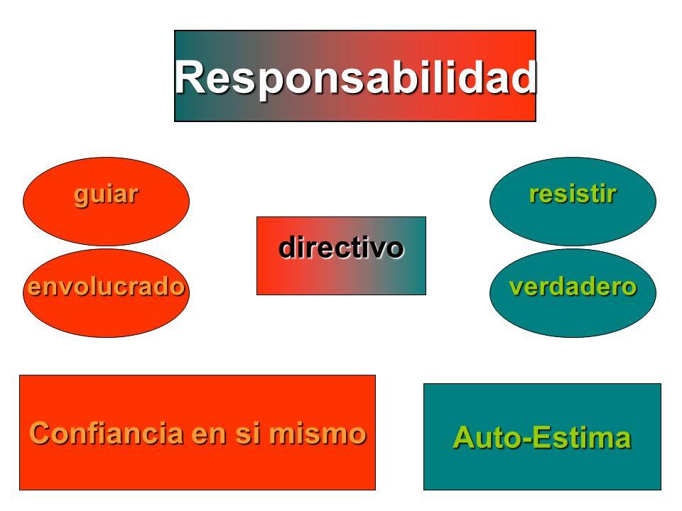3 2 Responsabilidad directivo Confiancia en si mismo Auto-Estima guiar