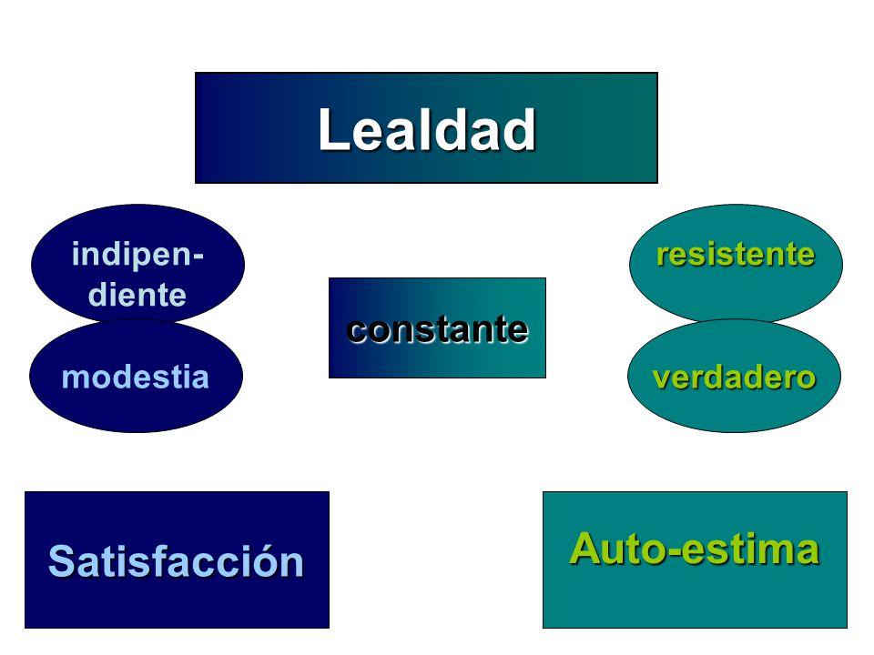 1 2 Lealdad Auto-estima Satisfacción constante indipen- diente
