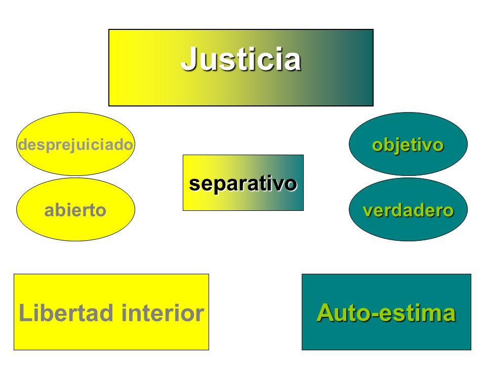 4 2 Justicia Libertad interior Auto-estima separativo objetivo abierto