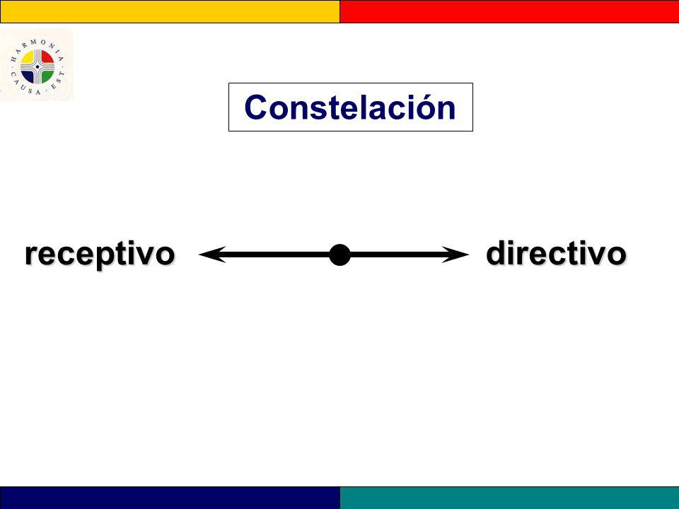 Constelación receptivo directivo