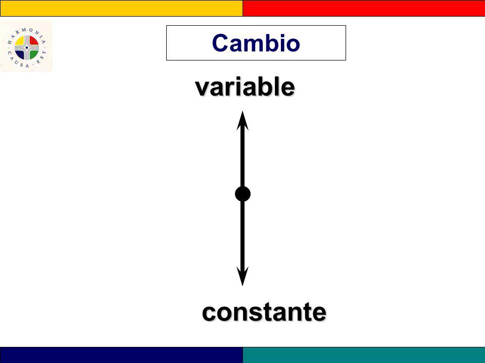Cambio variable constante