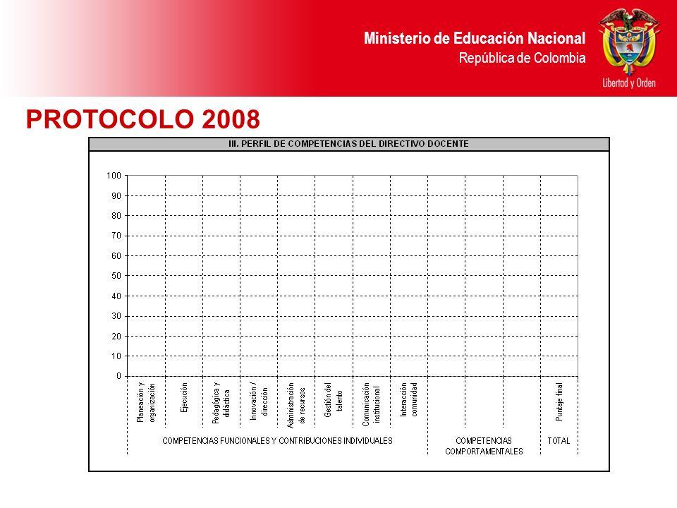 PROTOCOLO 2008 21
