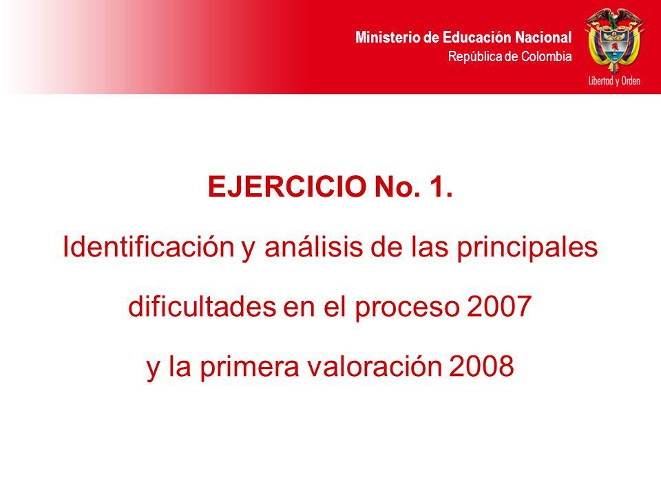 y la primera valoración 2008
