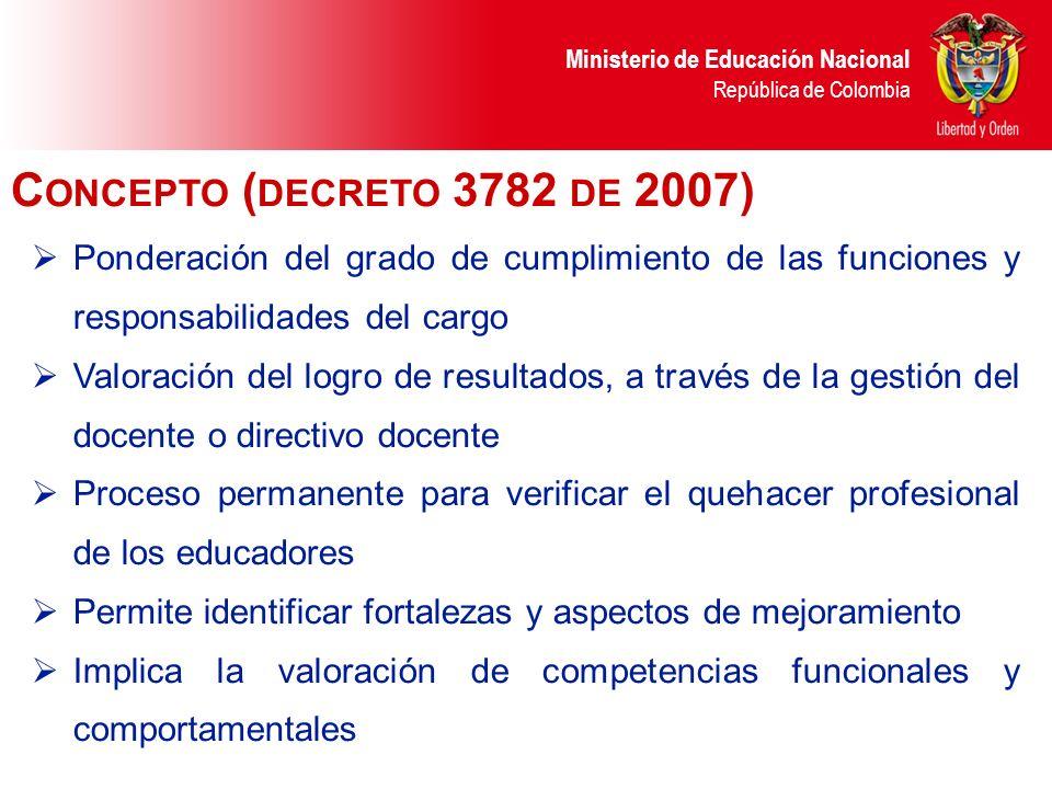 Concepto (decreto 3782 de 2007) Ponderación del grado de cumplimiento de las funciones y responsabilidades del cargo.