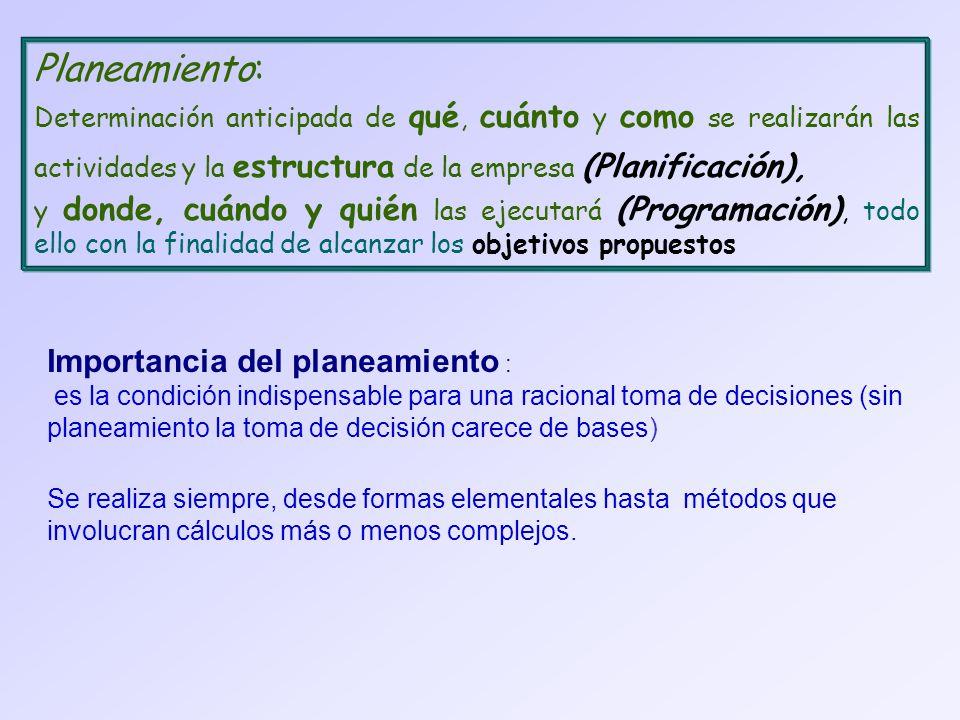 Planeamiento: Importancia del planeamiento :