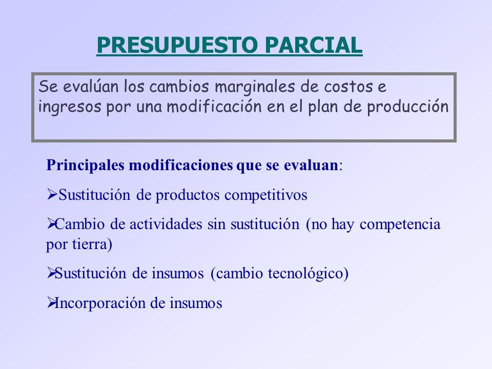 PRESUPUESTO PARCIAL Se evalúan los cambios marginales de costos e ingresos por una modificación en el plan de producción.