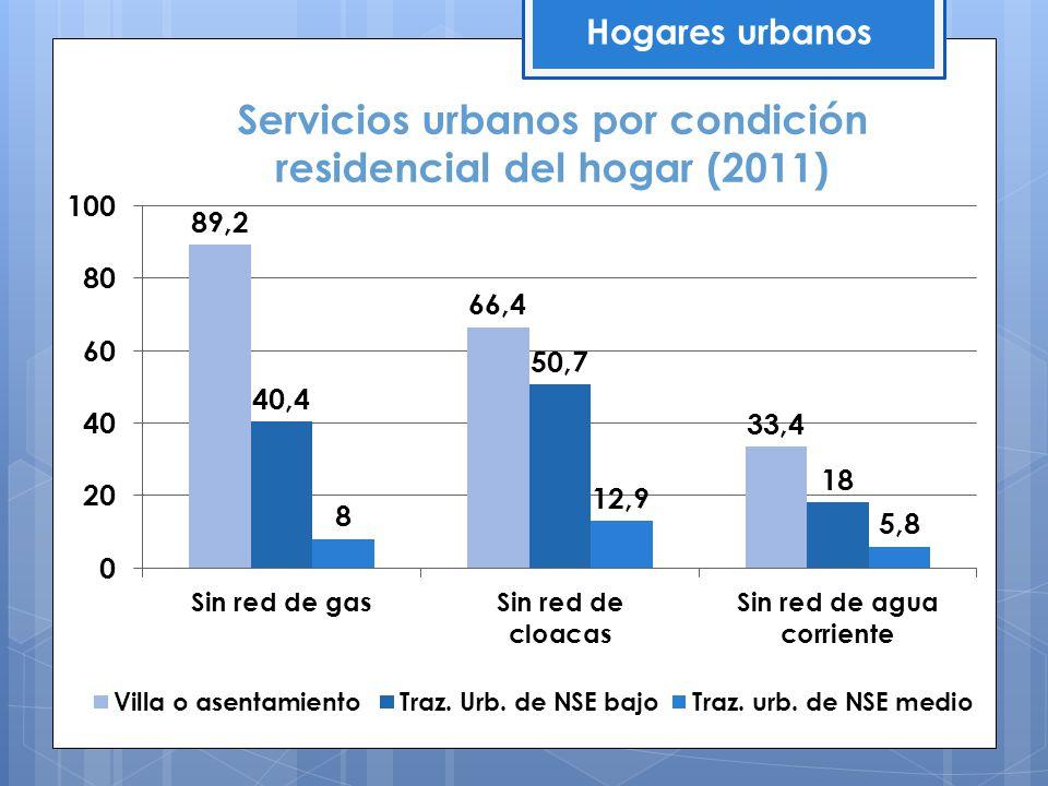 Servicios urbanos por condición residencial del hogar (2011)
