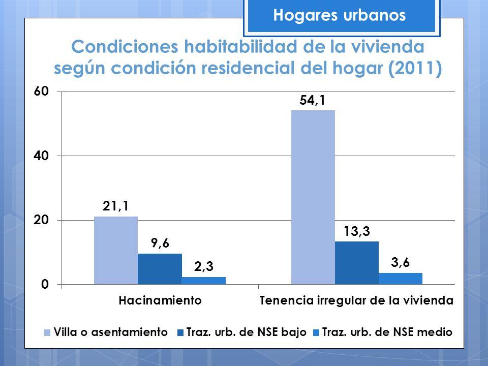 Hogares urbanos Condiciones habitabilidad de la vivienda según condición residencial del hogar (2011)