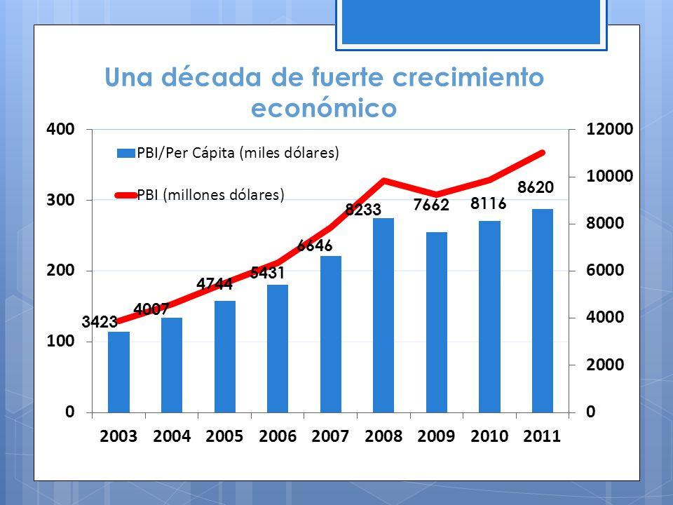 Una década de fuerte crecimiento económico