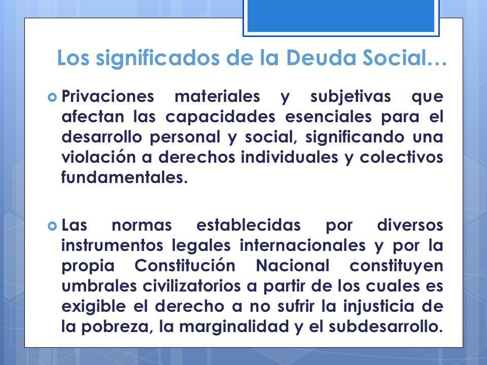 Los significados de la Deuda Social…