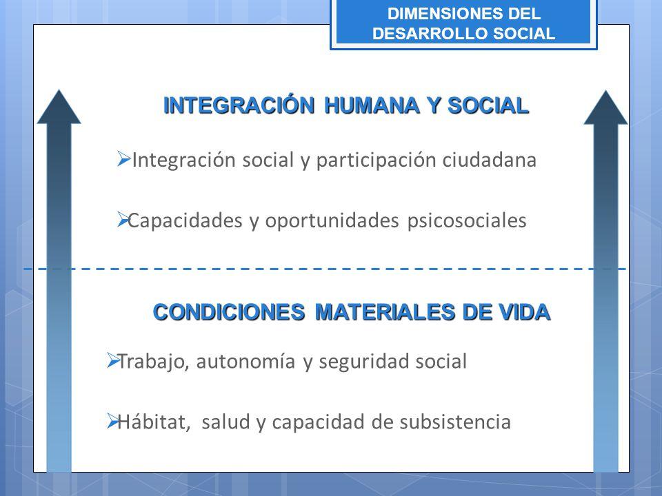 Integración social y participación ciudadana