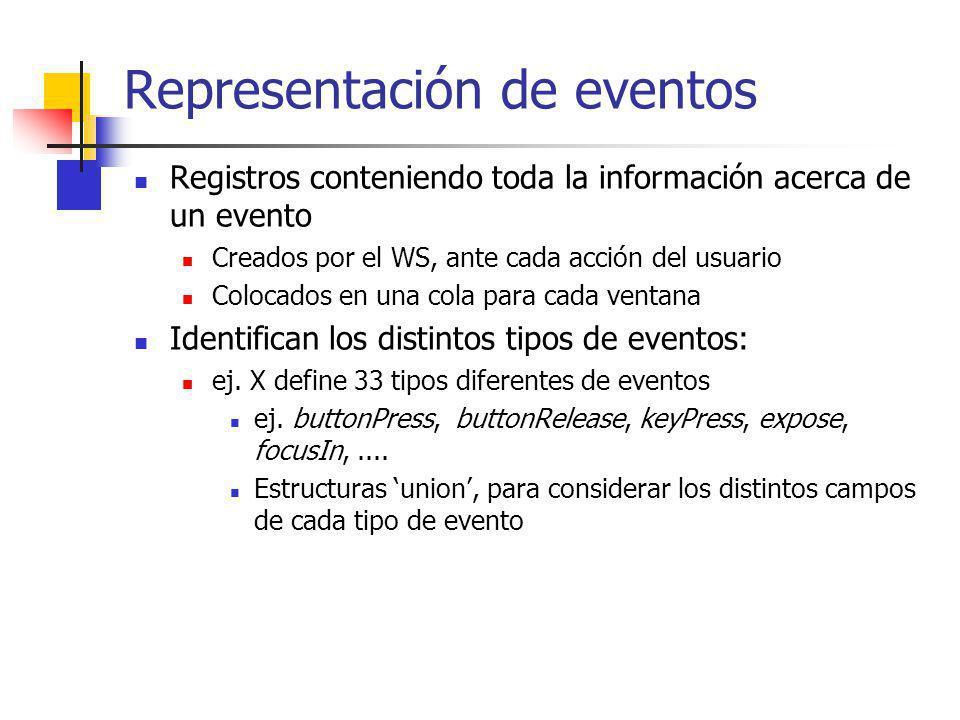 Representación de eventos