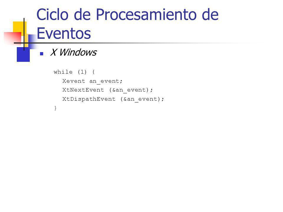 Ciclo de Procesamiento de Eventos