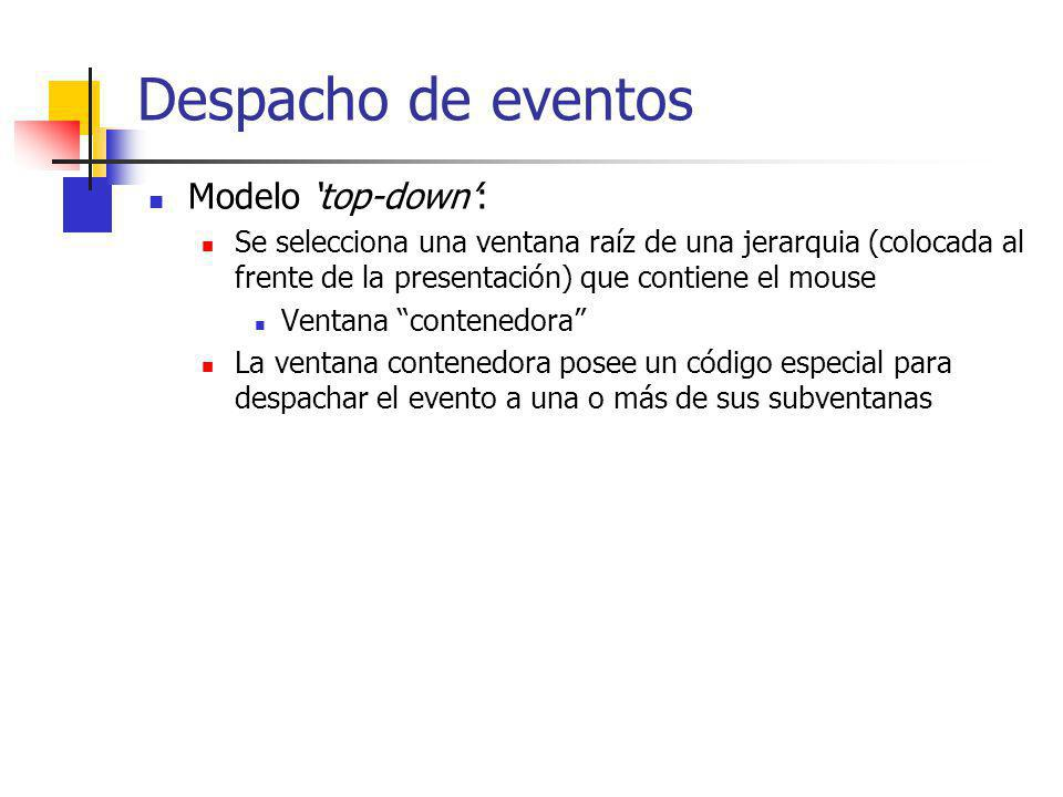 Despacho de eventos Modelo 'top-down':