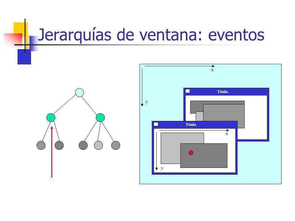 Jerarquías de ventana: eventos