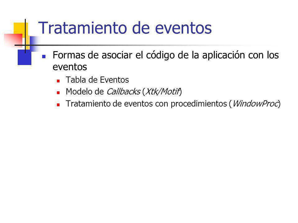Tratamiento de eventos