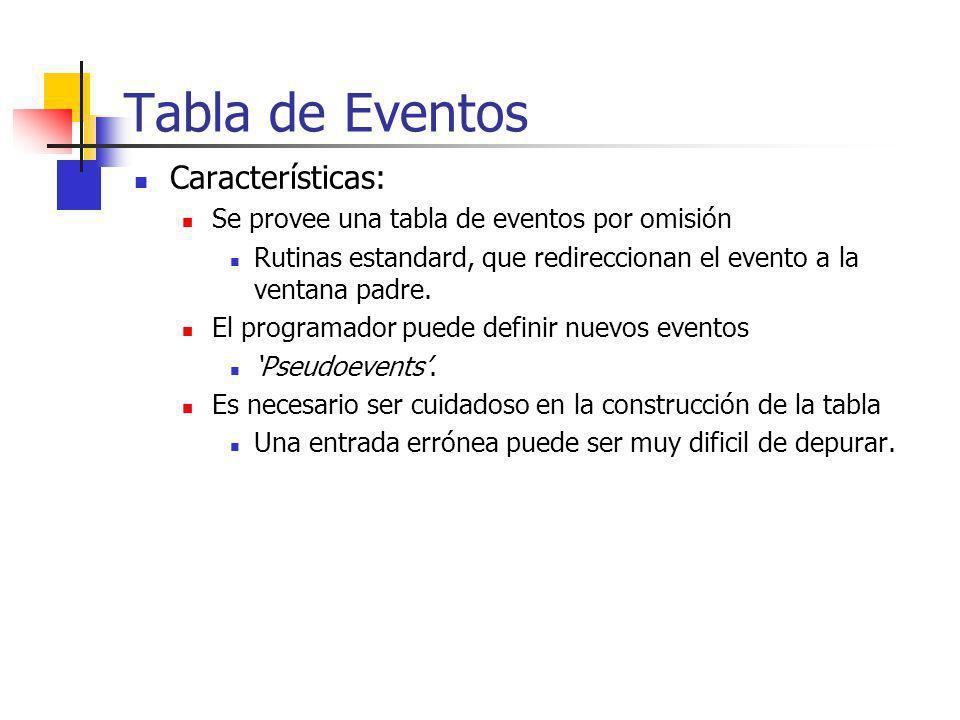Tabla de Eventos Características: