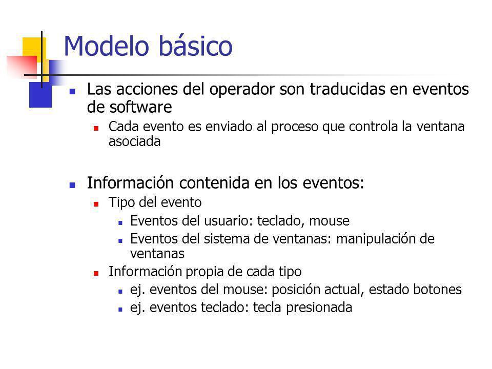 Modelo básico Las acciones del operador son traducidas en eventos de software. Cada evento es enviado al proceso que controla la ventana asociada.
