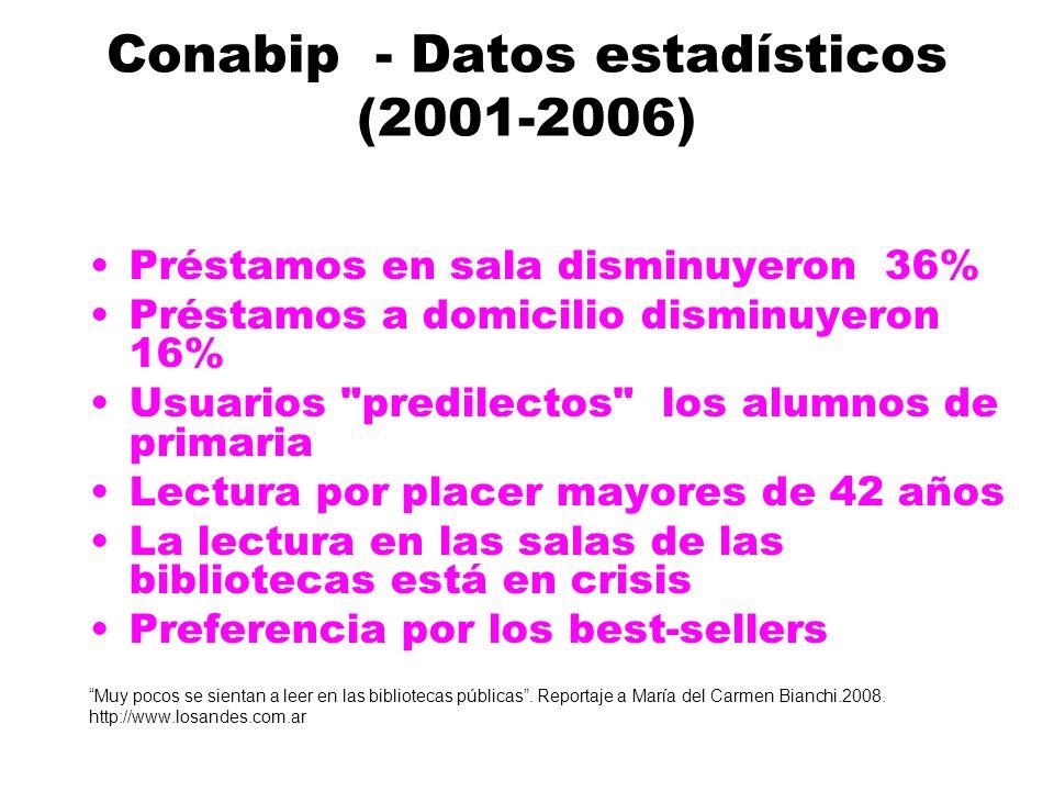 Conabip - Datos estadísticos (2001-2006)