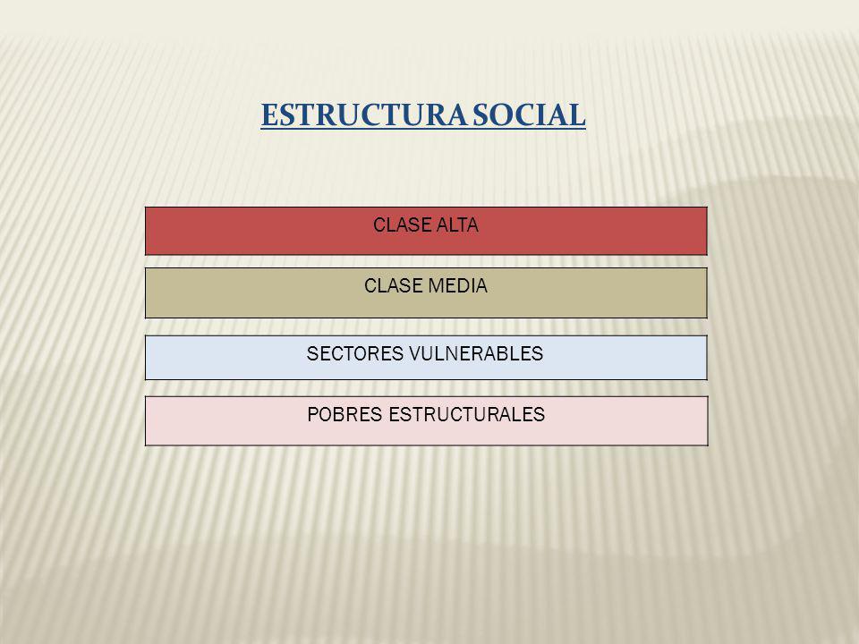 ESTRUCTURA SOCIAL CLASE ALTA CLASE MEDIA SECTORES VULNERABLES