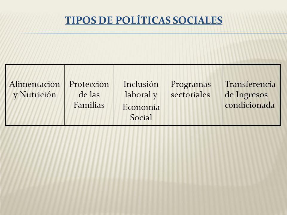 TIPOS DE POLÍTICAS SOCIALES