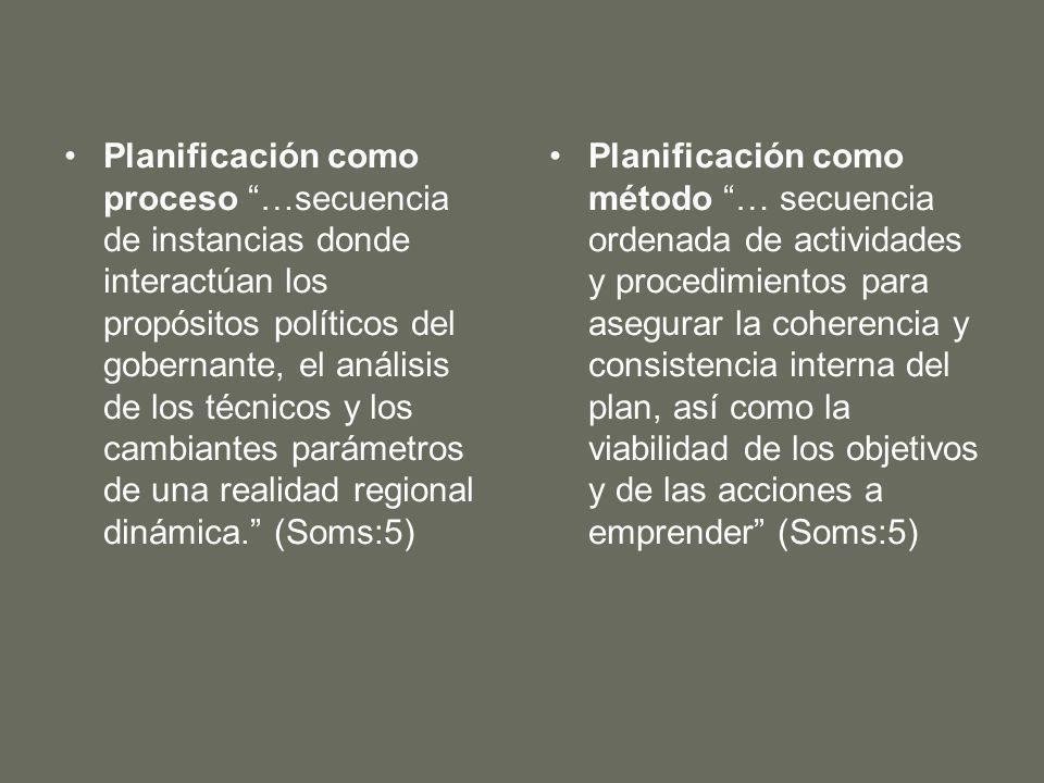 Planificación como proceso …secuencia de instancias donde interactúan los propósitos políticos del gobernante, el análisis de los técnicos y los cambiantes parámetros de una realidad regional dinámica. (Soms:5)