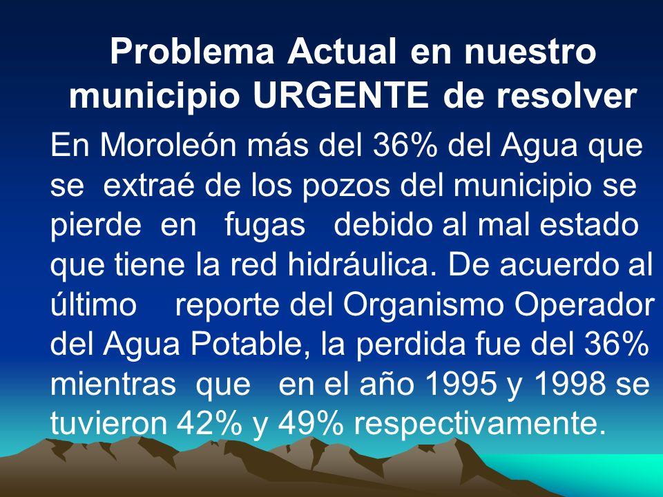 Problema Actual en nuestro municipio URGENTE de resolver